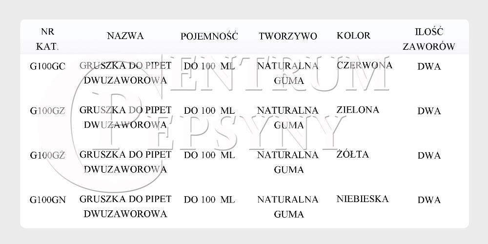 tabela gruszki dwuzaworowa