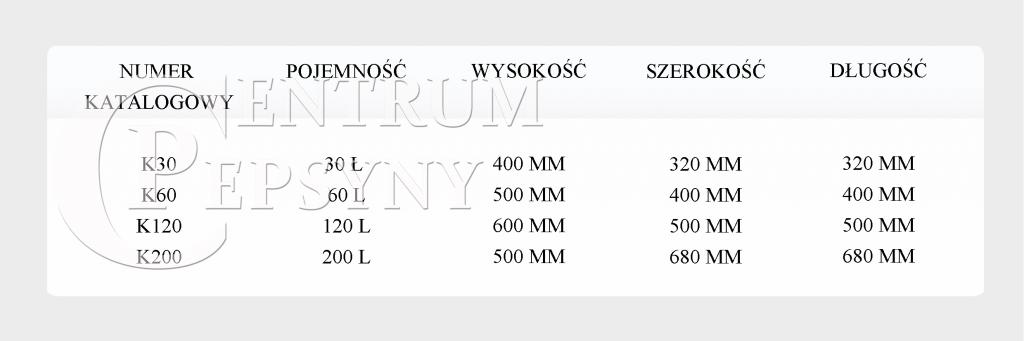 tabela konfiskatory