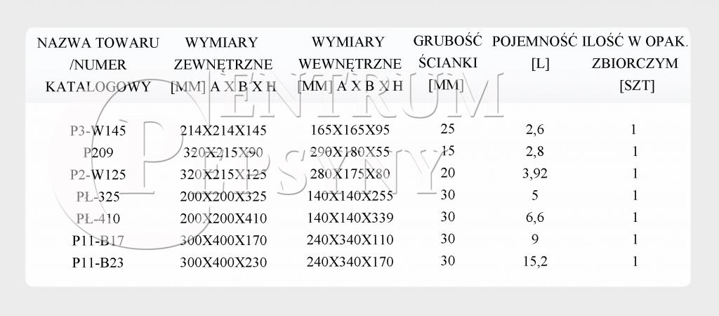 tabela pudła styropianowe 1